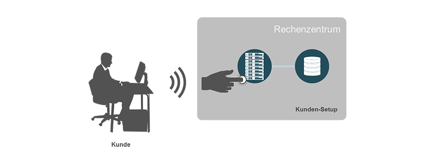 Remote Hands Service in den Rechenzentren der noris network